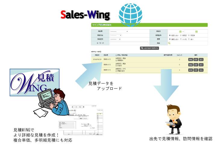 salesw09
